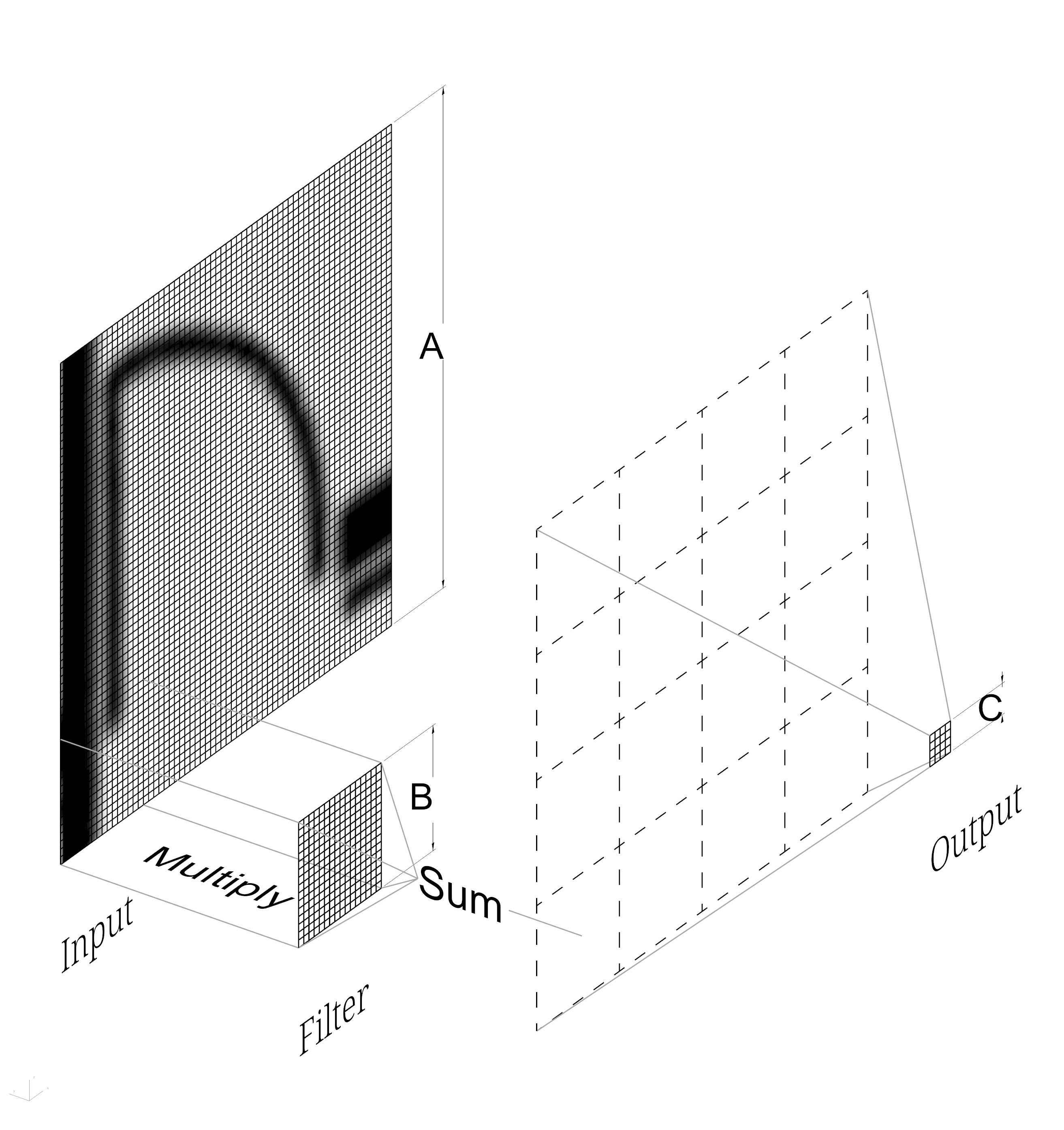 convolution-diagram
