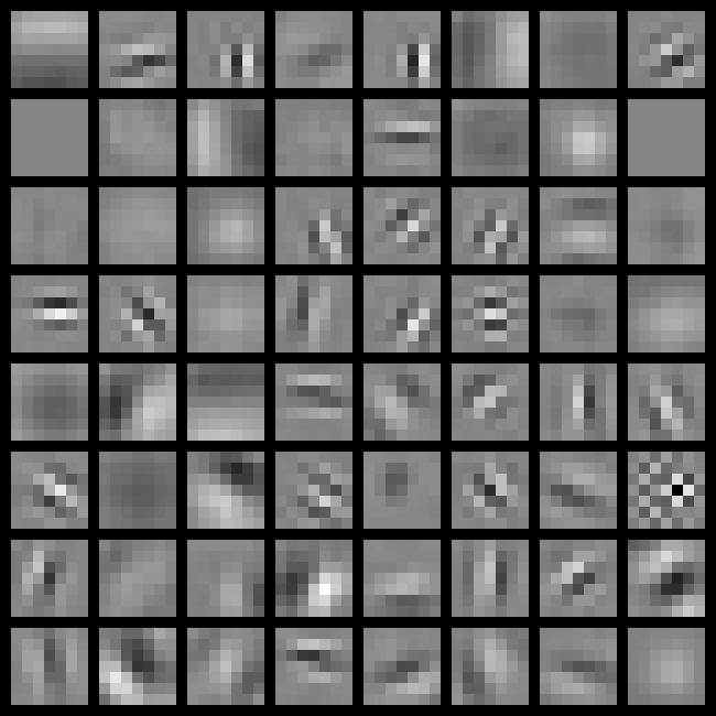 convolution-filters