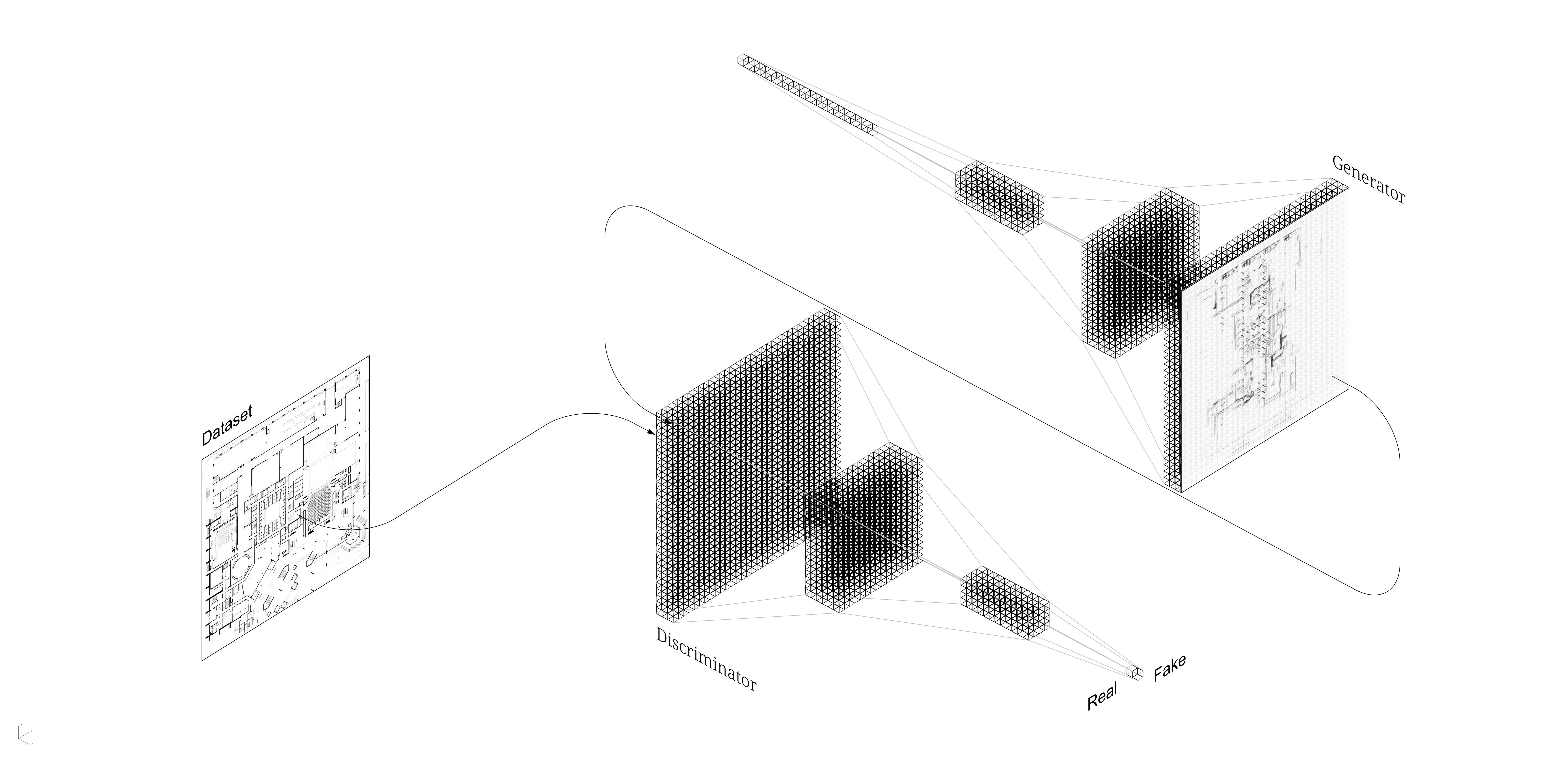 gan-diagram